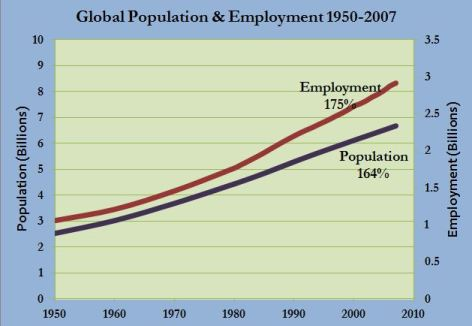 New_Full-Employment-graph.JPG